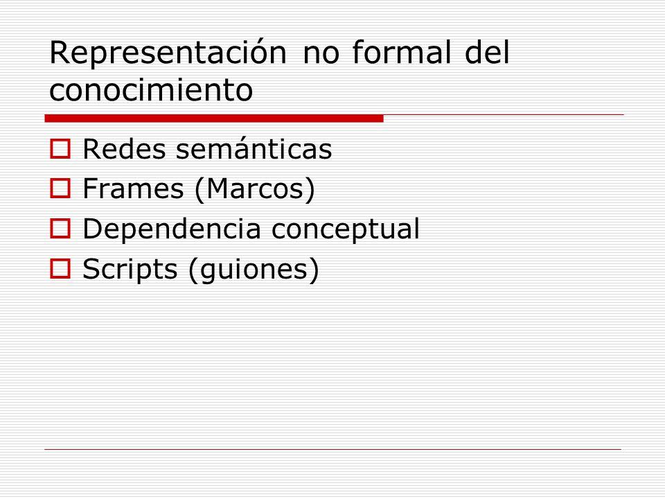 Representación no formal del conocimiento Redes semánticas Frames (Marcos) Dependencia conceptual Scripts (guiones)