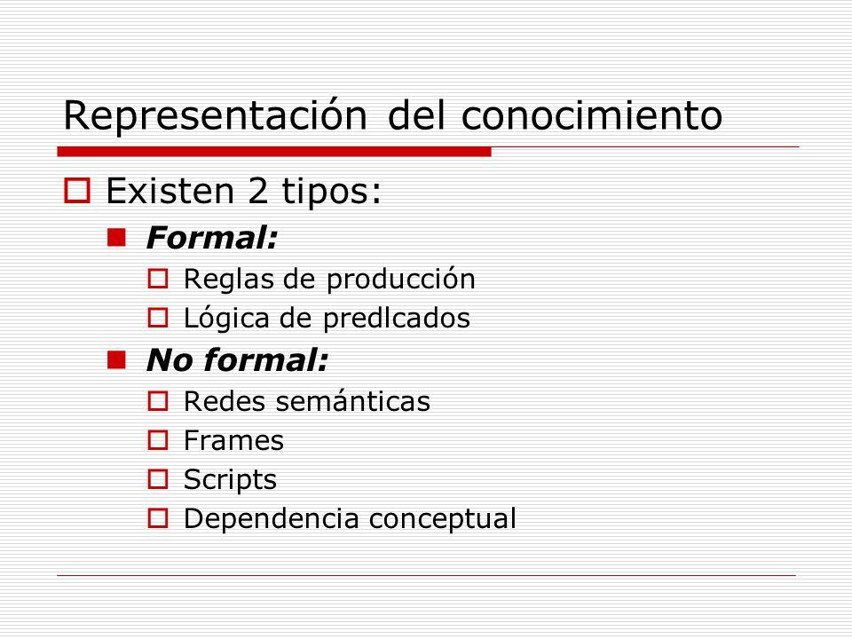 Representación del conocimiento Existen 2 tipos: Formal: Reglas de producción Lógica de predlcados No formal: Redes semánticas Frames Scripts Dependencia conceptual