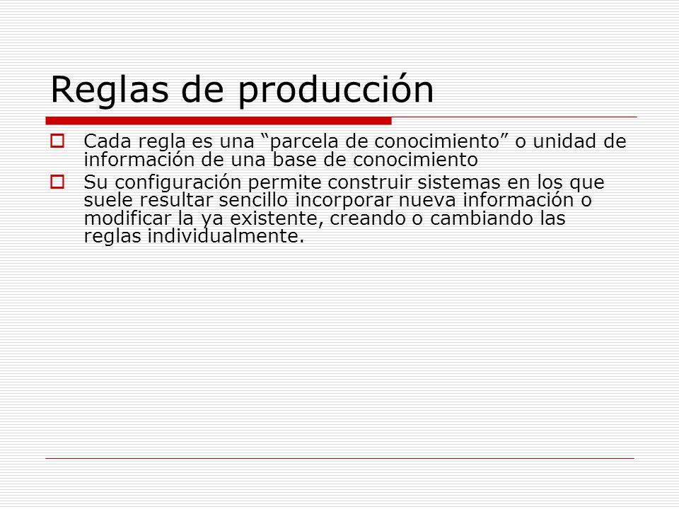 Reglas de producción Hechos: partes del conocimiento que dicen (indican) algo acerca de un elemento del dominio.