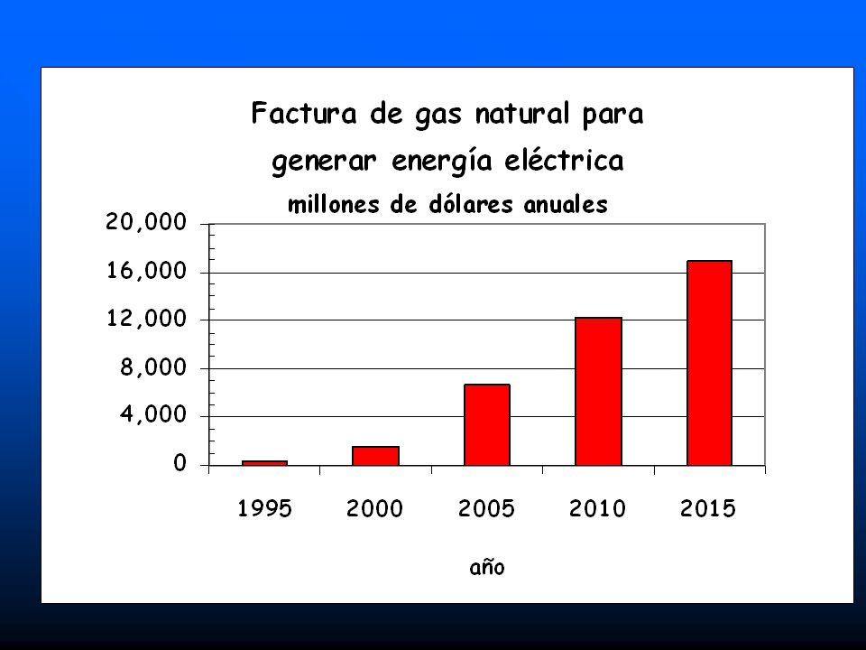 ELEMENTOS DE POLITICA ENERGETICA: 1.