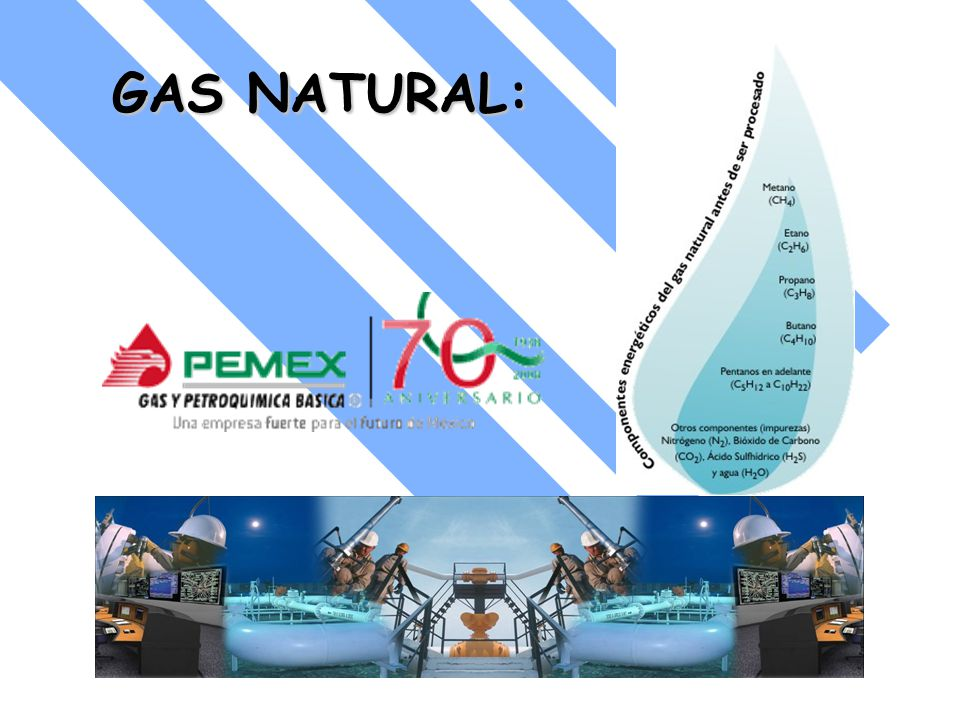 GAS NATURAL: GAS NATURAL: