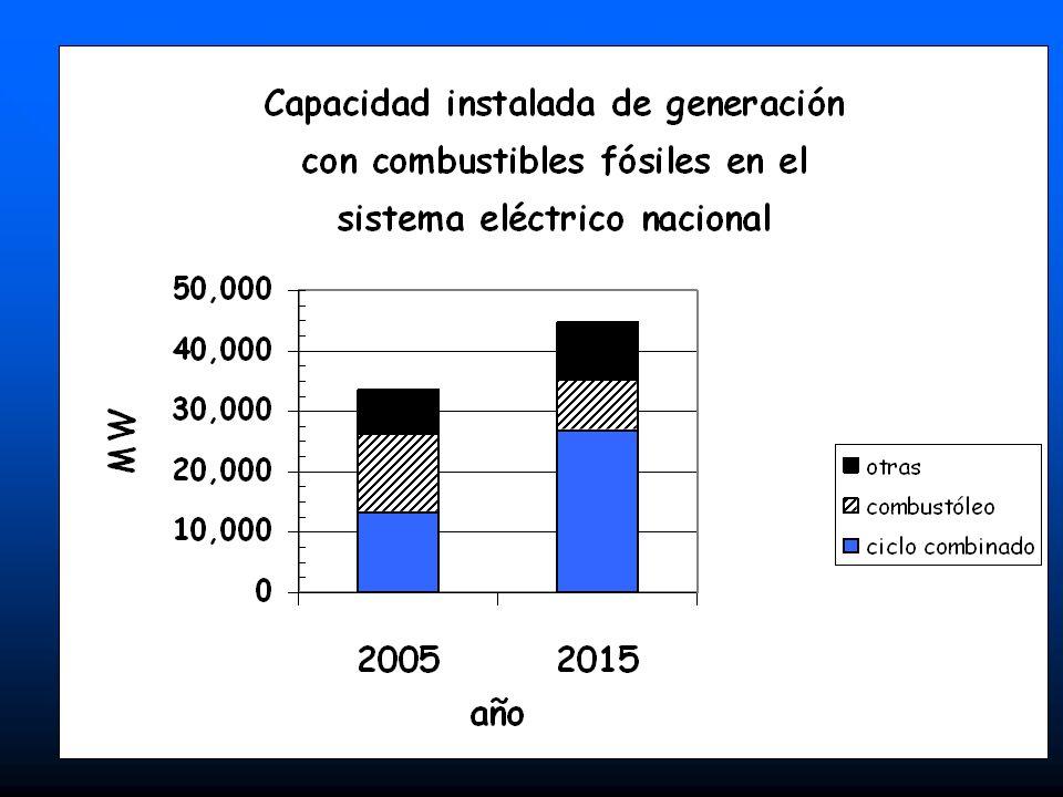 CENTRALES ELECTRICAS CON ENERGETICOS LIMPIOS: CH EL CAJON