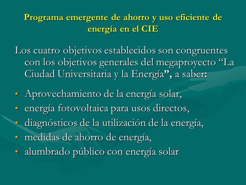 Programa emergente de ahorro y uso eficiente de energía en el CIE Los cuatro objetivos establecidos son congruentes con los objetivos generales del me