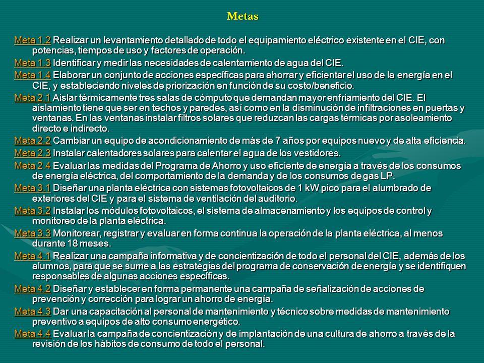 Metas Meta 1.2 Realizar un levantamiento detallado de todo el equipamiento eléctrico existente en el CIE, con potencias, tiempos de uso y factores de