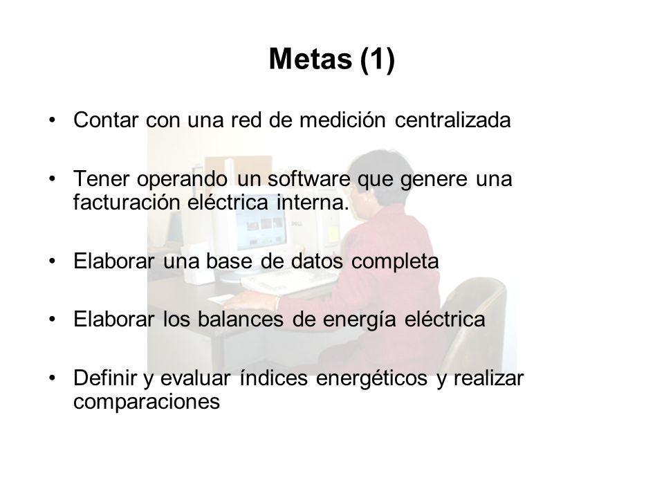 Metas (2) Obtener un modelo teórico de comportamiento energético Hacer ajustes al modelo y a los indicadores energéticos con la información recabada.