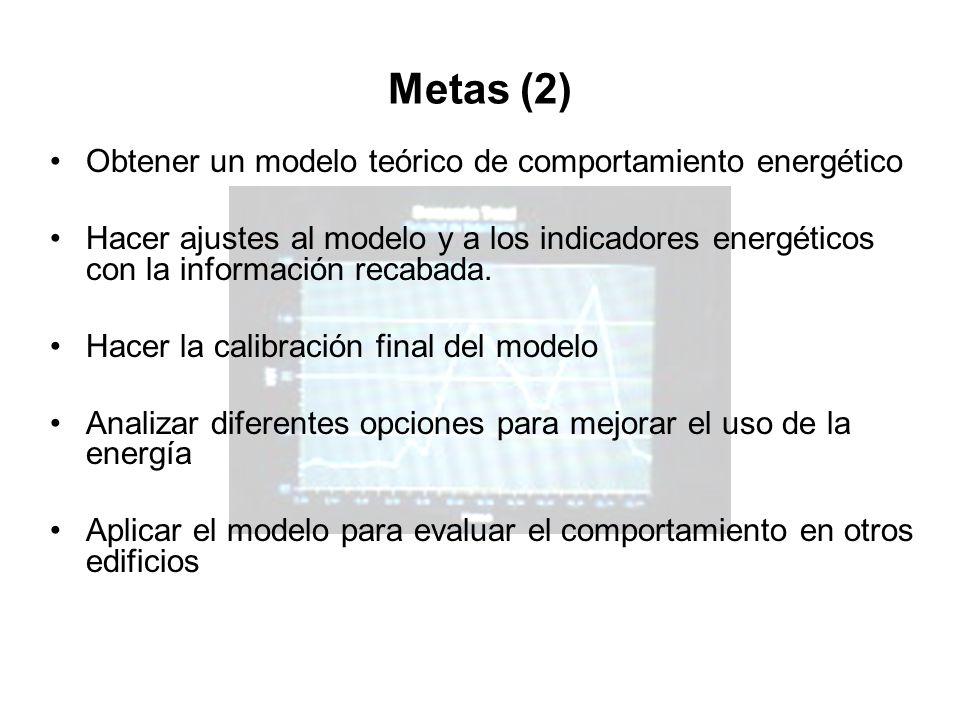 Antecedentes (1) Desde 1992 se han realizado esfuerzos en materia de ahorro de energía.