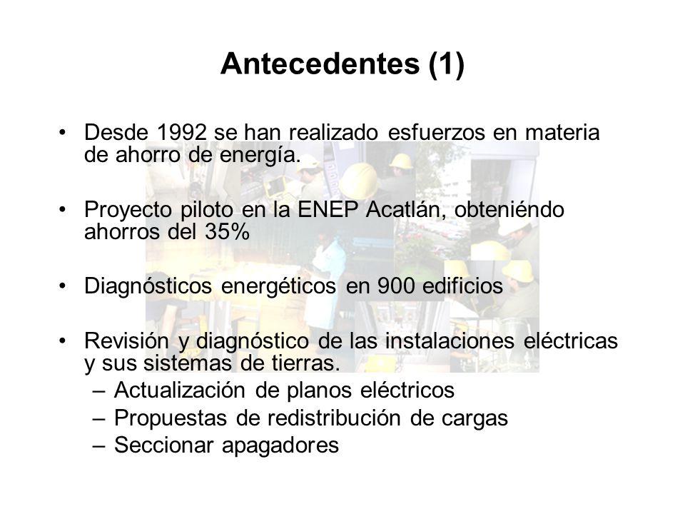 Antecedentes (2) Seguimiento a la facturación Ahorro estimado en facturación y energía del 30%.