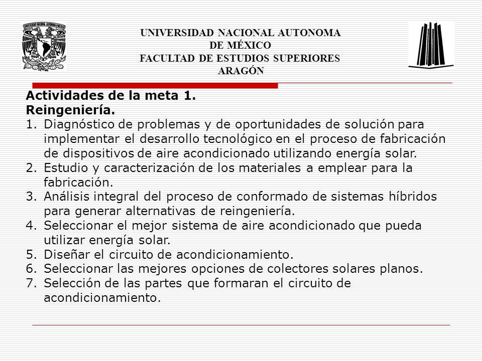 UNIVERSIDAD NACIONAL AUTONOMA DE MÉXICO FACULTAD DE ESTUDIOS SUPERIORES ARAGÓN Fabricación del prototipo.
