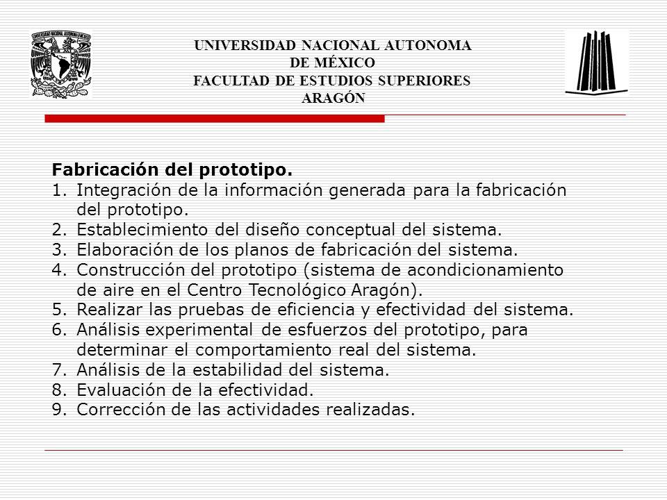 UNIVERSIDAD NACIONAL AUTONOMA DE MÉXICO FACULTAD DE ESTUDIOS SUPERIORES ARAGÓN Meta 2.