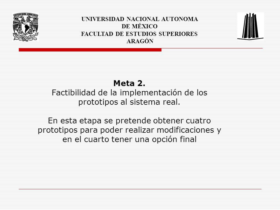 UNIVERSIDAD NACIONAL AUTONOMA DE MÉXICO FACULTAD DE ESTUDIOS SUPERIORES ARAGÓN Actividades de la meta 2.