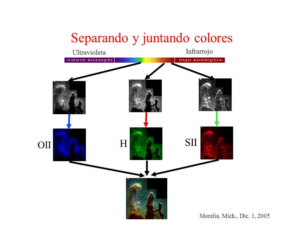 Morelia, Mich., Dic. 1, 2005 Separando y juntando colores Ultravioleta Infrarrojo OII H SII