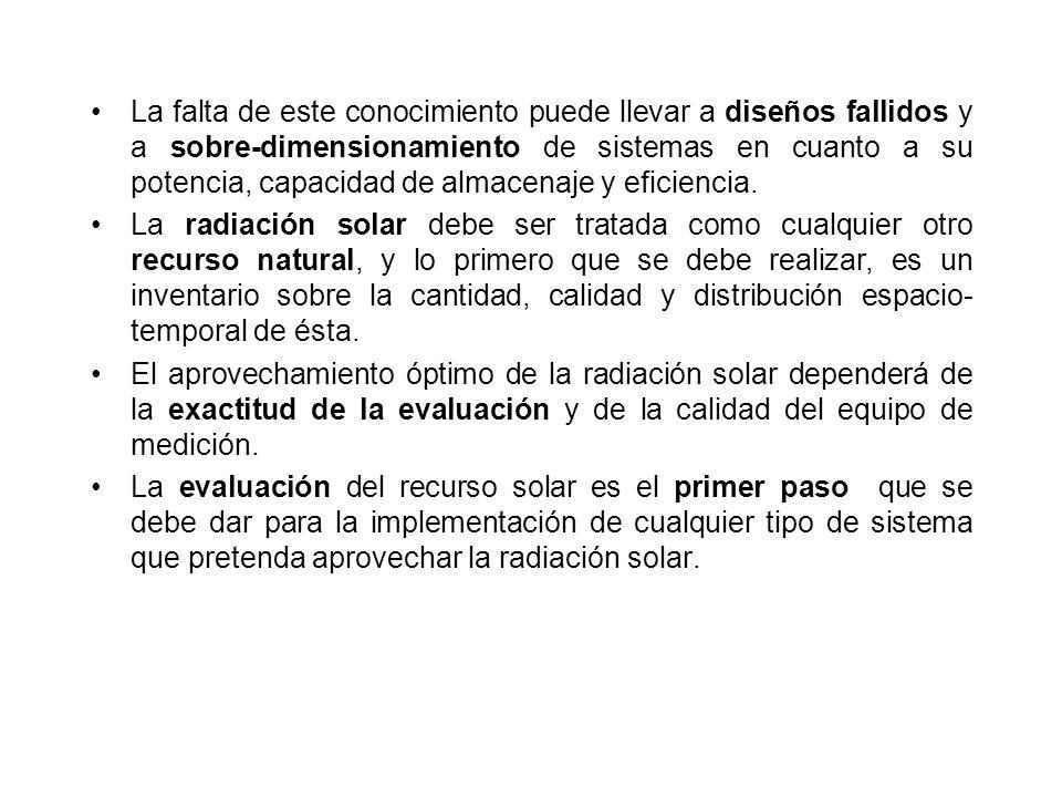 RELEVANCIA Y PERTINENCIA El diseño de equipo basado en el recurso solar, la tecnología de la cual éste pueda hacer uso y el dimensionamiento del mismo