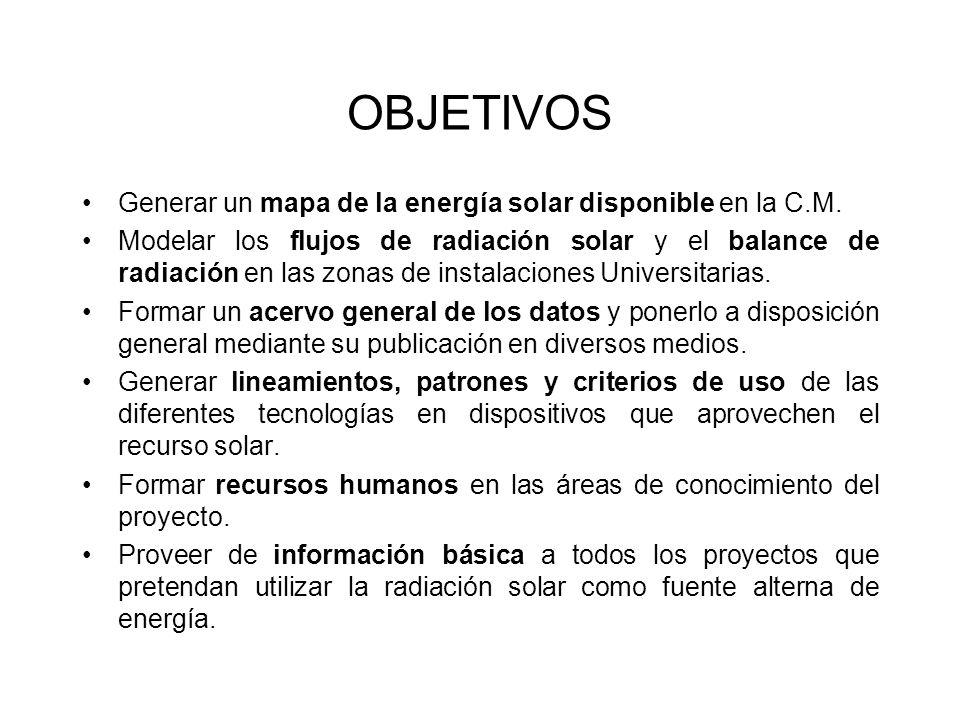 La contaminación ambiental representa en la actualidad un modulador considerable de la radiación solar en superficie y ésta puede tener variaciones im