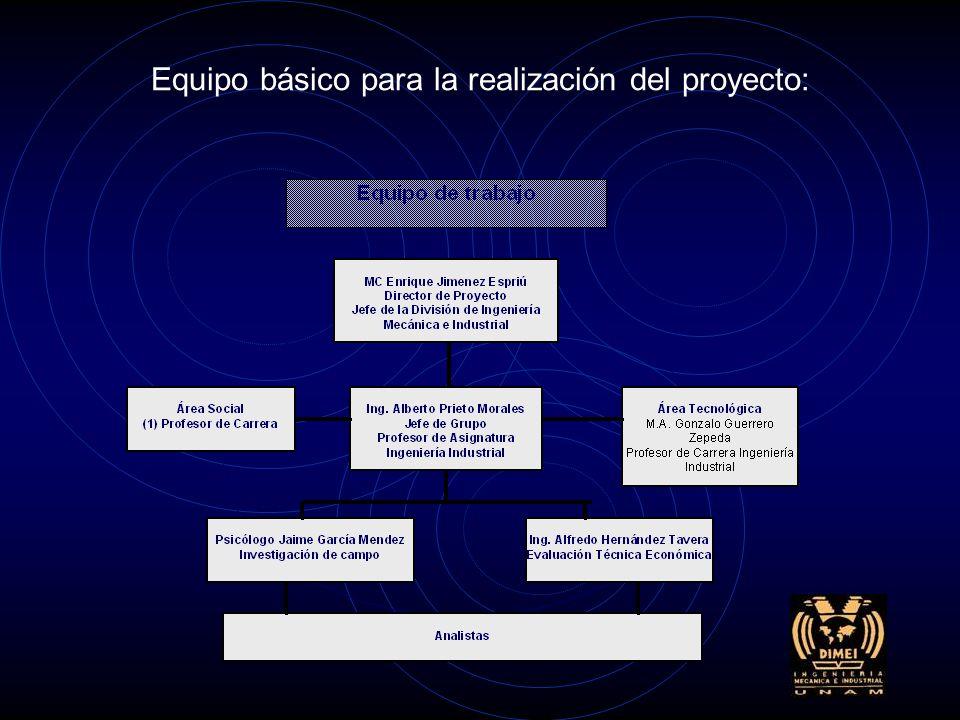 Programa de actividades Los trabajos objeto de este proyecto podrán ser realizados en un periodo de 18.5 Semanas a partir de la fecha de inicio, 1 de