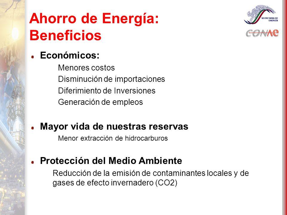 Consumo de Energía en México (Peta Joules; proyección 2006) ConsumoNacional Gobierno Federal Estados y Municipios Industrias Y Comercios Sector Doméstico Sector Transporte Total Electricidad 186.1 23.7% 26.1418.8150.74.4786.1 Gas Natural1,360.30.0492.526.70.71,880.2 Gas LP6.50.1122.8303.158.8491.2 Gasolinas y Diésel 62.10.0121.10.01,567.11,750.3 Otros Combustibles 802.90.0386.0275.3121.91,586.1 Total 2,417.9 37.2% 26.2 0.4% 1,541.2 23.7% 755.8 11.6% 1,752.9 27.0%6,493.9100.0%