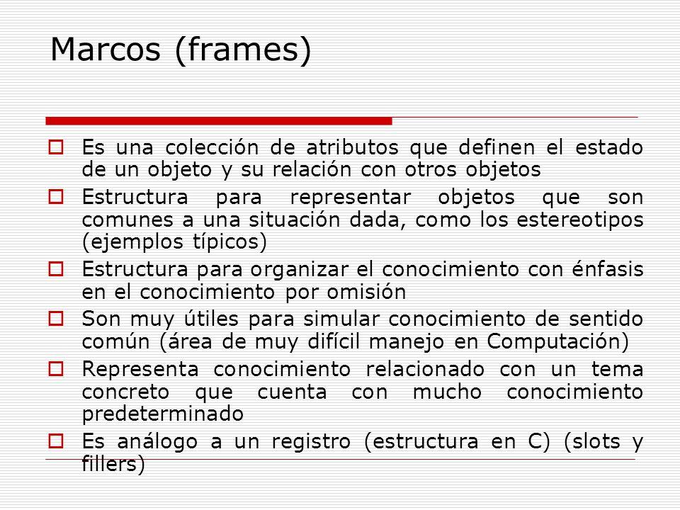 Marcos (frames) Es una colección de atributos que definen el estado de un objeto y su relación con otros objetos Estructura para representar objetos q