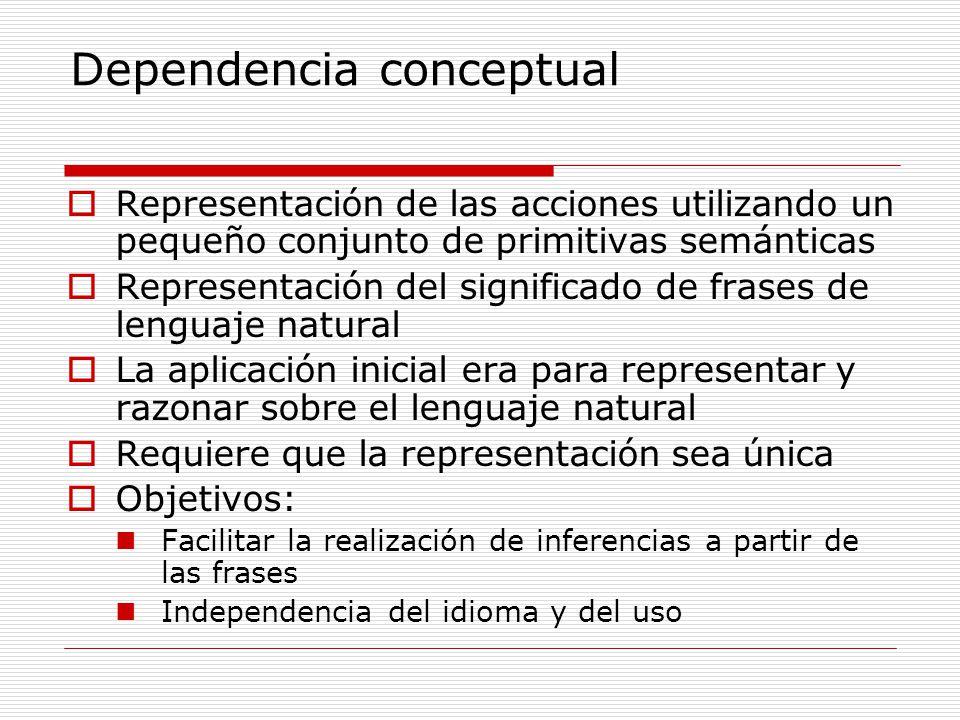 Dependencia conceptual Representación de las acciones utilizando un pequeño conjunto de primitivas semánticas Representación del significado de frases