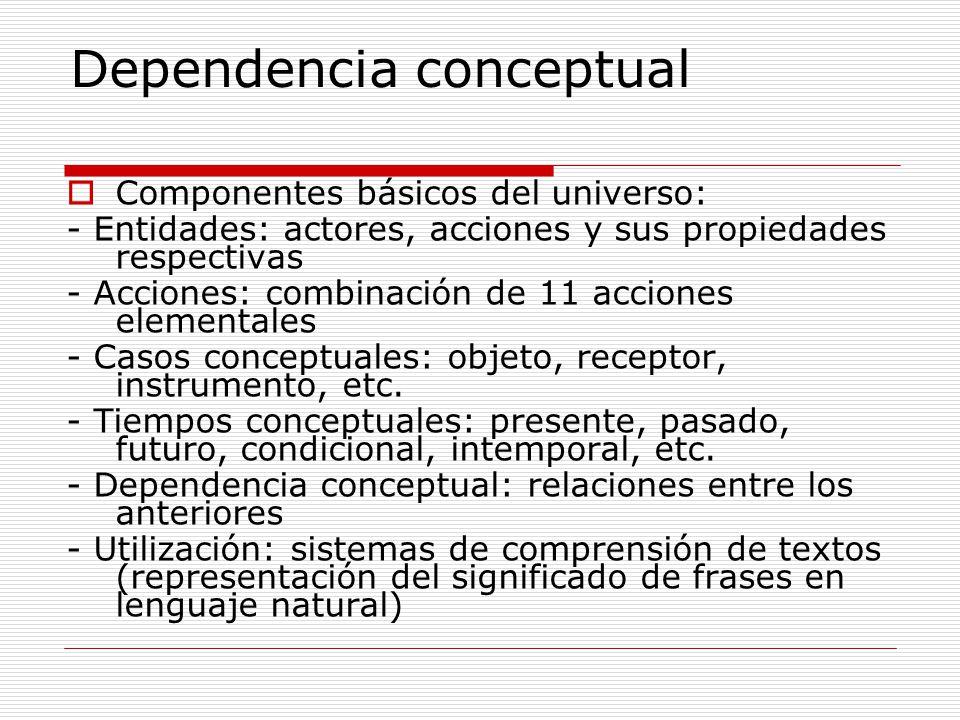 Dependencia conceptual Componentes básicos del universo: - Entidades: actores, acciones y sus propiedades respectivas - Acciones: combinación de 11 ac
