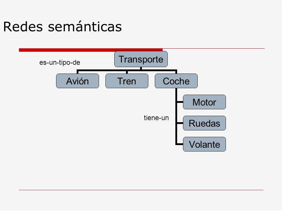 Redes semánticas Transport e AviónTrenCoche Motor Ruedas Volante es-un-tipo-de tiene-un