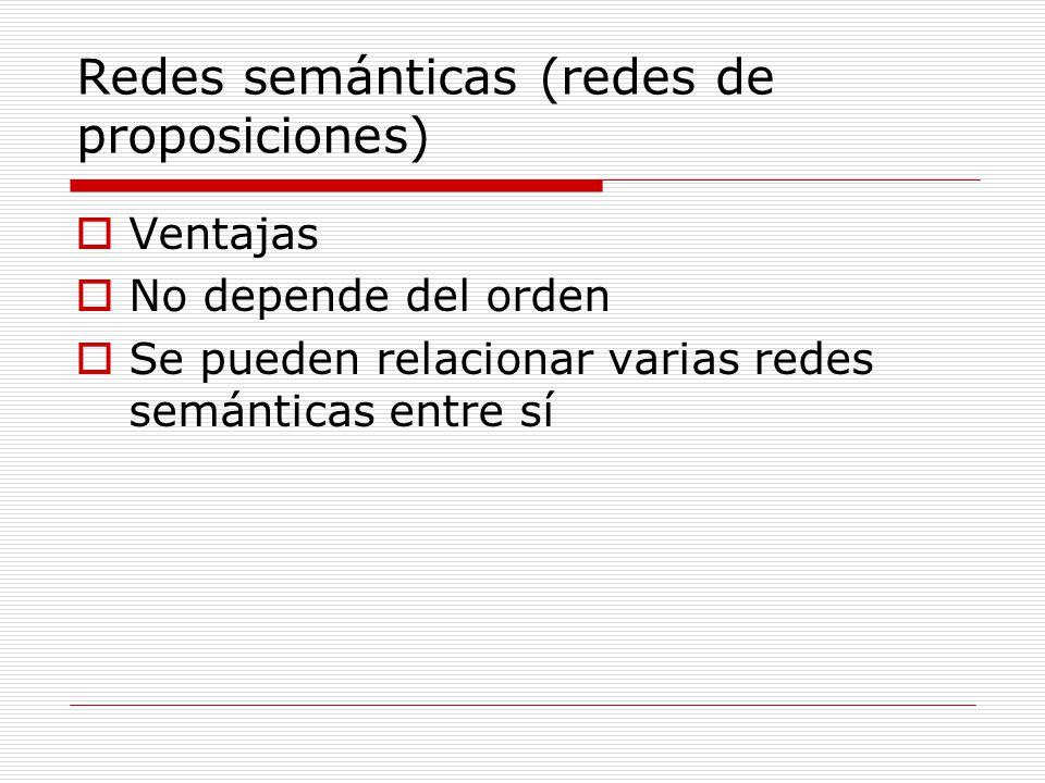 Redes semánticas (redes de proposiciones) Ventajas No depende del orden Se pueden relacionar varias redes semánticas entre sí