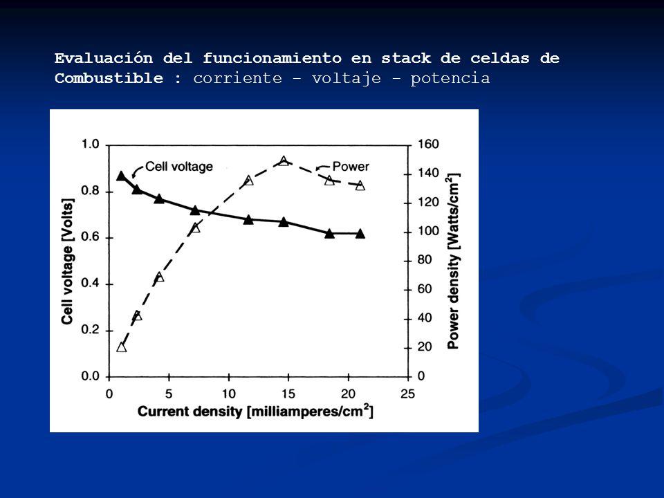 Evaluación del funcionamiento en stack de celdas de Combustible : corriente - voltaje - potencia