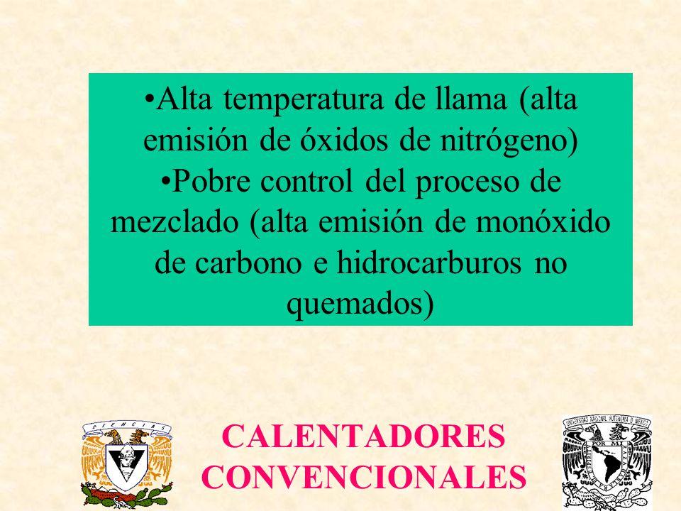 CALENTADORES CONVENCIONALES Alta temperatura de llama (alta emisión de óxidos de nitrógeno) Pobre control del proceso de mezclado (alta emisión de mon