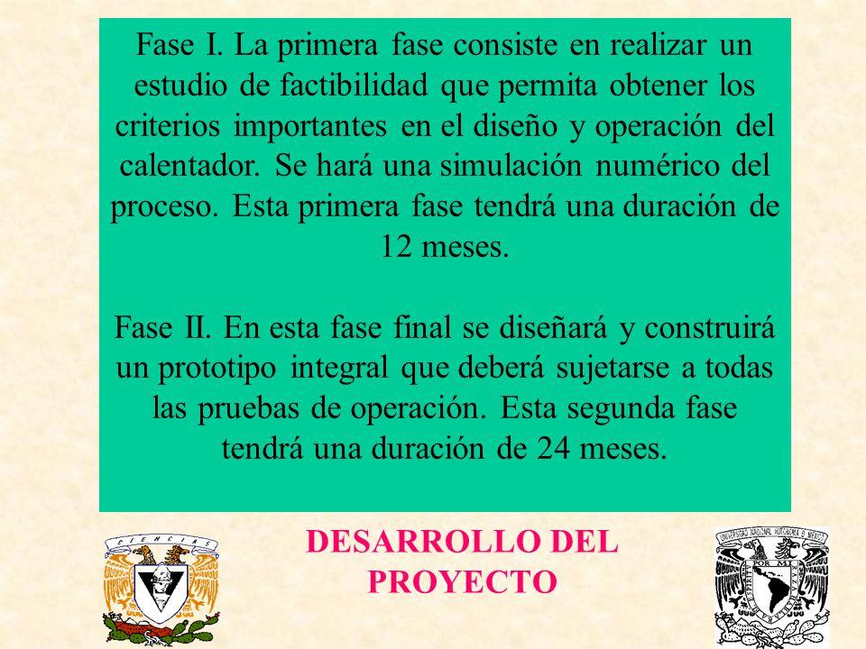 DESARROLLO DEL PROYECTO Fase I. La primera fase consiste en realizar un estudio de factibilidad que permita obtener los criterios importantes en el di