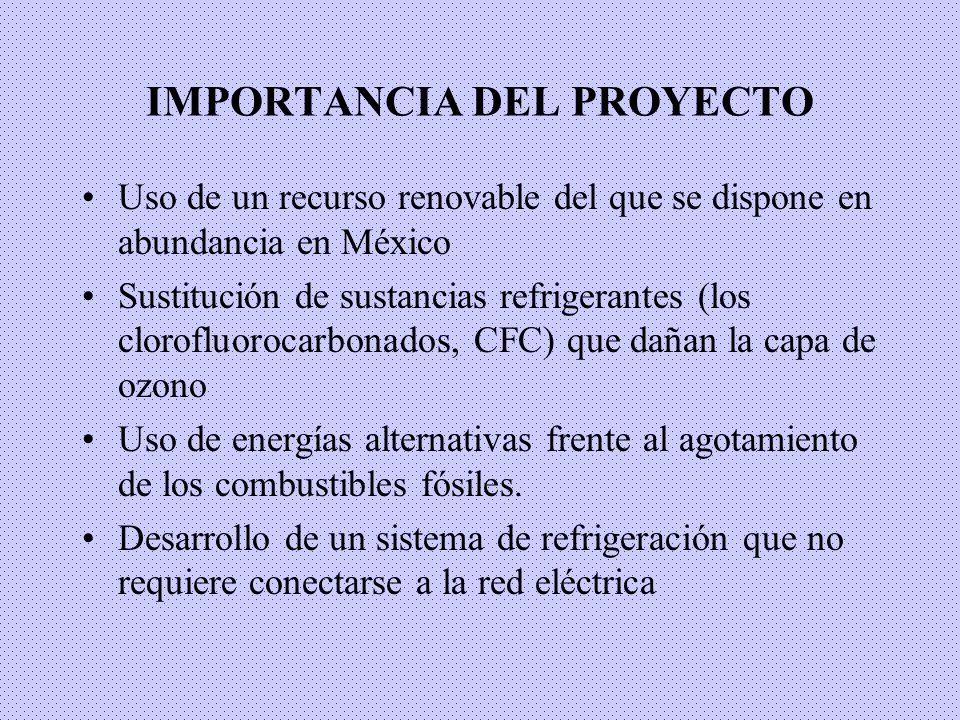 IMPORTANCIA DEL PROYECTO Uso de un recurso renovable del que se dispone en abundancia en México Sustitución de sustancias refrigerantes (los clorofluorocarbonados, CFC) que dañan la capa de ozono Uso de energías alternativas frente al agotamiento de los combustibles fósiles.