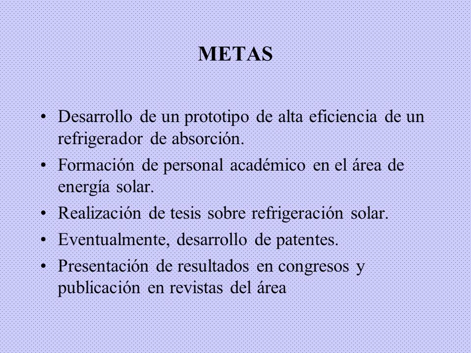 METAS Desarrollo de un prototipo de alta eficiencia de un refrigerador de absorción. Formación de personal académico en el área de energía solar. Real