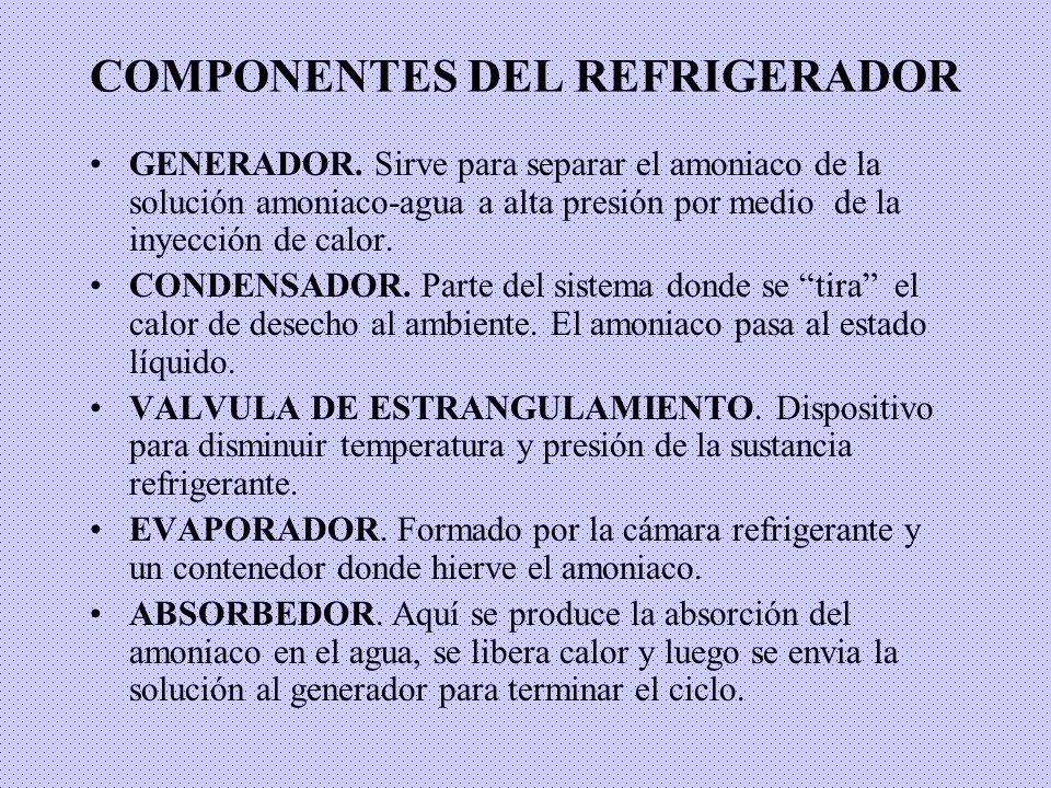 COMPONENTES DEL REFRIGERADOR GENERADOR. Sirve para separar el amoniaco de la solución amoniaco-agua a alta presión por medio de la inyección de calor.