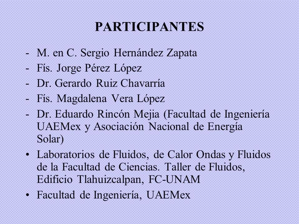PARTICIPANTES -M. en C. Sergio Hernández Zapata -Fís. Jorge Pérez López -Dr. Gerardo Ruiz Chavarría -Fís. Magdalena Vera López -Dr. Eduardo Rincón Mej