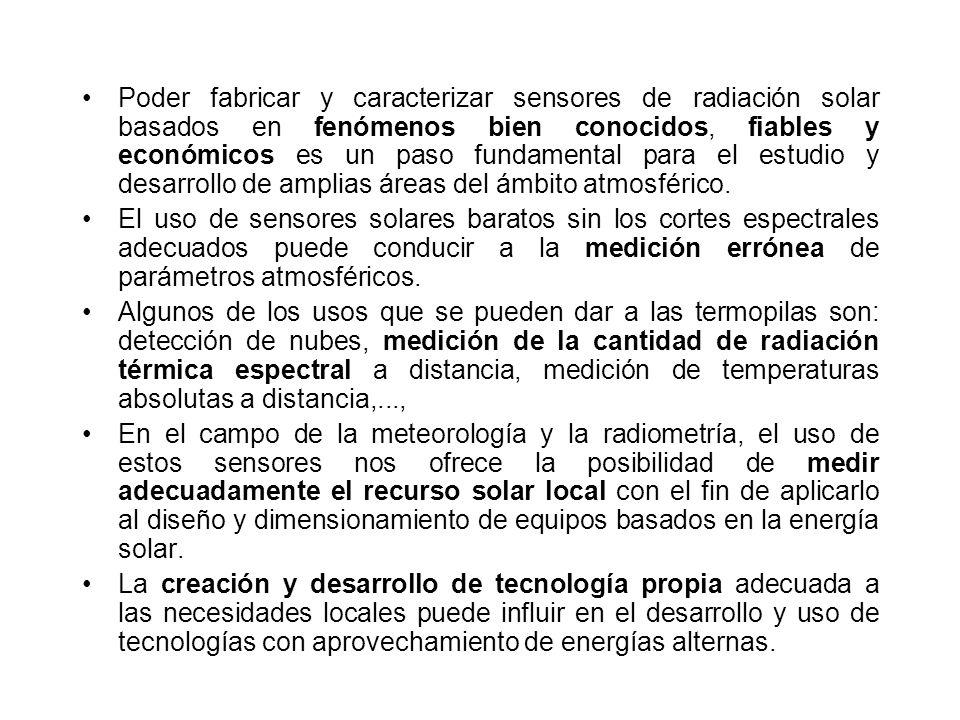 RELEVANCIA Y PERTINENCIA La relevancia del proyecto planteado se enmarca en la elaboración de instrumentos de medición con aplicaciones a la meteorolo