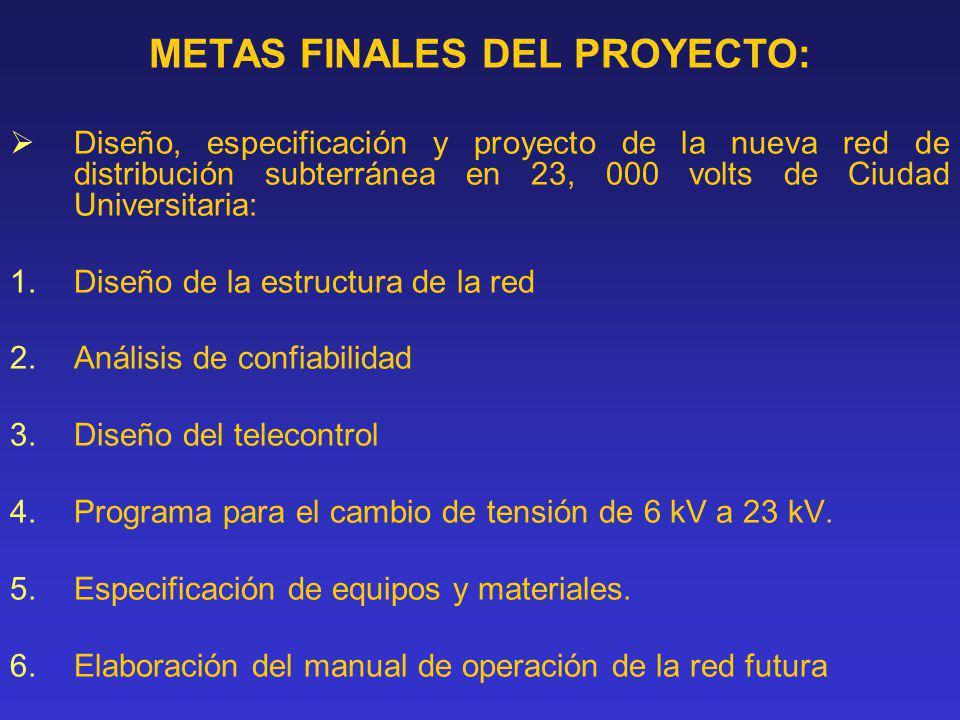 METAS FINALES DEL PROYECTO: Diseño, especificación y proyecto de la nueva red de distribución subterránea en 23, 000 volts de Ciudad Universitaria: 1.Diseño de la estructura de la red 2.Análisis de confiabilidad 3.Diseño del telecontrol 4.Programa para el cambio de tensión de 6 kV a 23 kV.