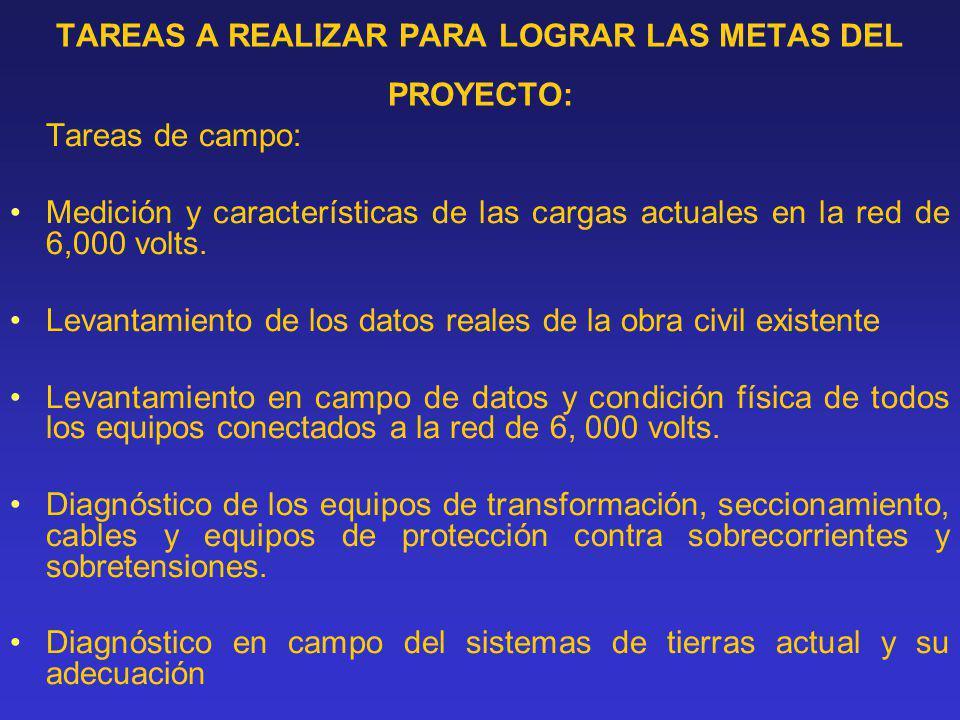 TAREAS A REALIZAR PARA LOGRAR LAS METAS DEL PROYECTO: Tareas de campo: Medición y características de las cargas actuales en la red de 6,000 volts. Lev
