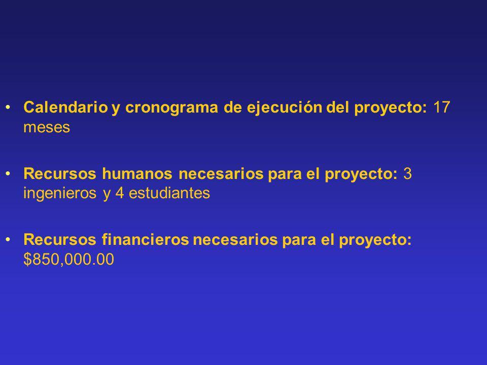 Calendario y cronograma de ejecución del proyecto: 17 meses Recursos humanos necesarios para el proyecto: 3 ingenieros y 4 estudiantes Recursos financieros necesarios para el proyecto: $850,000.00