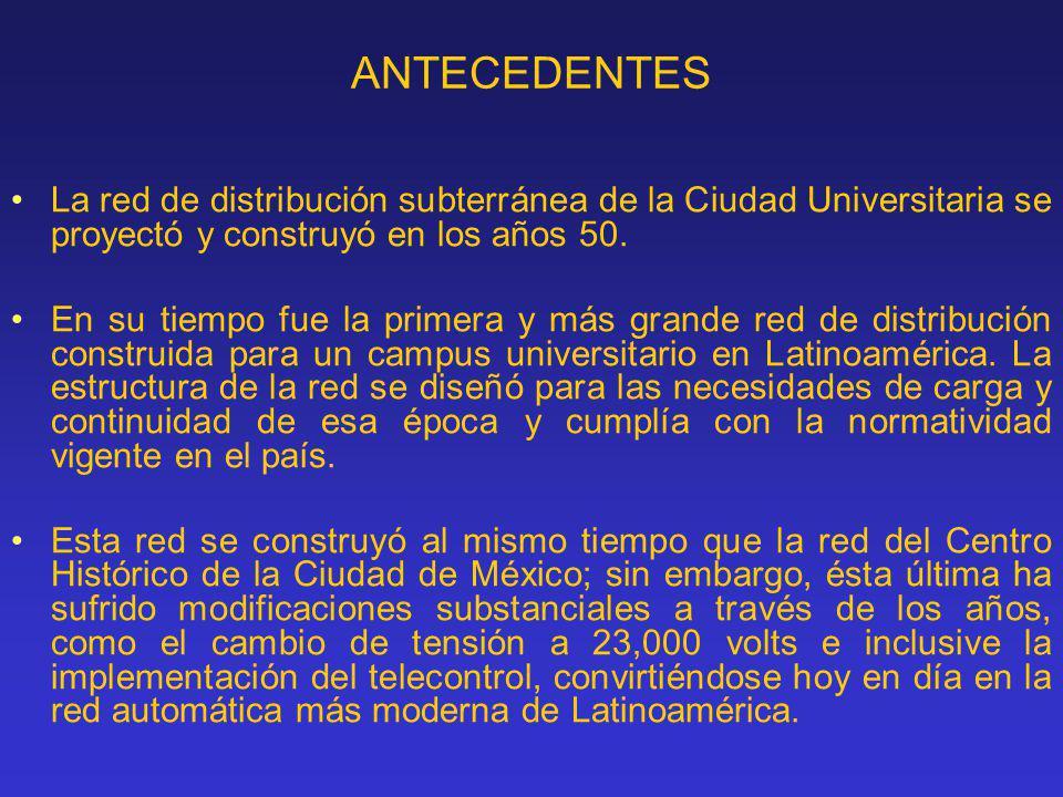 ANTECEDENTES La red de distribución subterránea de la Ciudad Universitaria se proyectó y construyó en los años 50. En su tiempo fue la primera y más g