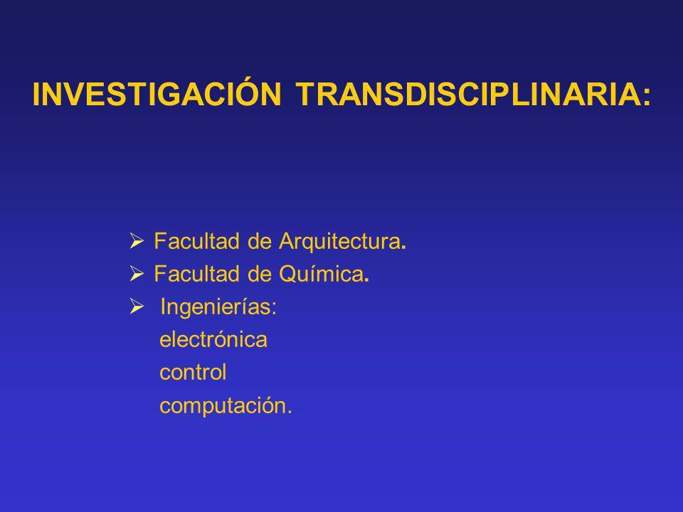 INVESTIGACIÓN TRANSDISCIPLINARIA: Facultad de Arquitectura. Facultad de Química. Ingenierías: electrónica control computación.
