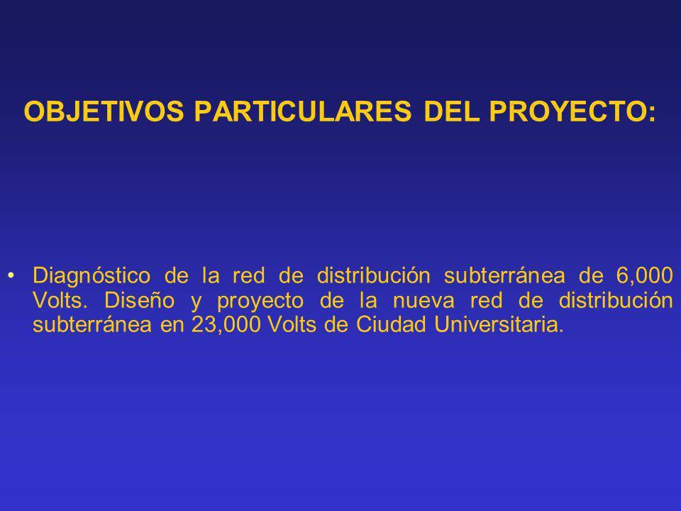 OBJETIVOS PARTICULARES DEL PROYECTO: Diagnóstico de la red de distribución subterránea de 6,000 Volts. Diseño y proyecto de la nueva red de distribuci