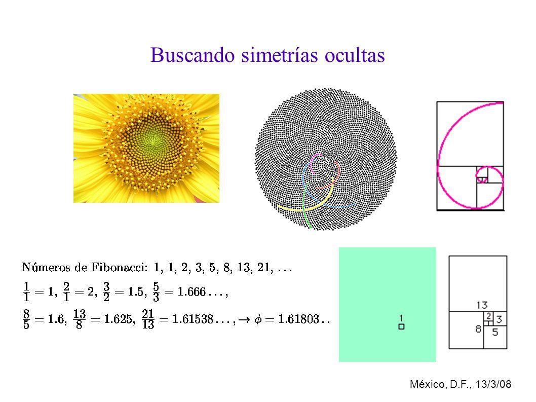 México, D.F., 13/3/08 Buscando simetrías ocultas