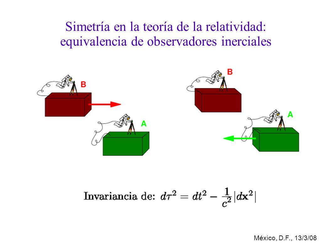 Simetría en la teoría de la relatividad: equivalencia de observadores inerciales