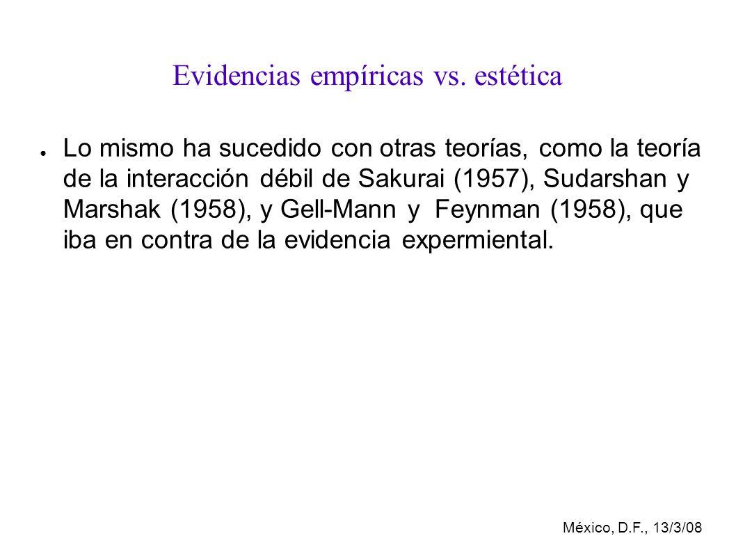 México, D.F., 13/3/08 Evidencias empíricas vs.
