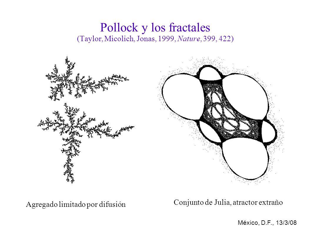 México, D.F., 13/3/08 Pollock y los fractales (Taylor, Micolich, Jonas, 1999, Nature, 399, 422) Agregado limitado por difusión Conjunto de Julia, atractor extraño