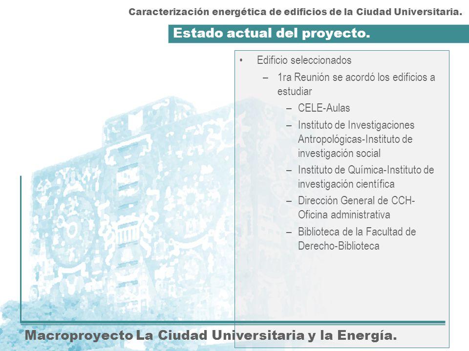 Estado actual del proyecto. Macroproyecto La Ciudad Universitaria y la Energía. Edificio seleccionados –1ra Reunión se acordó los edificios a estudiar
