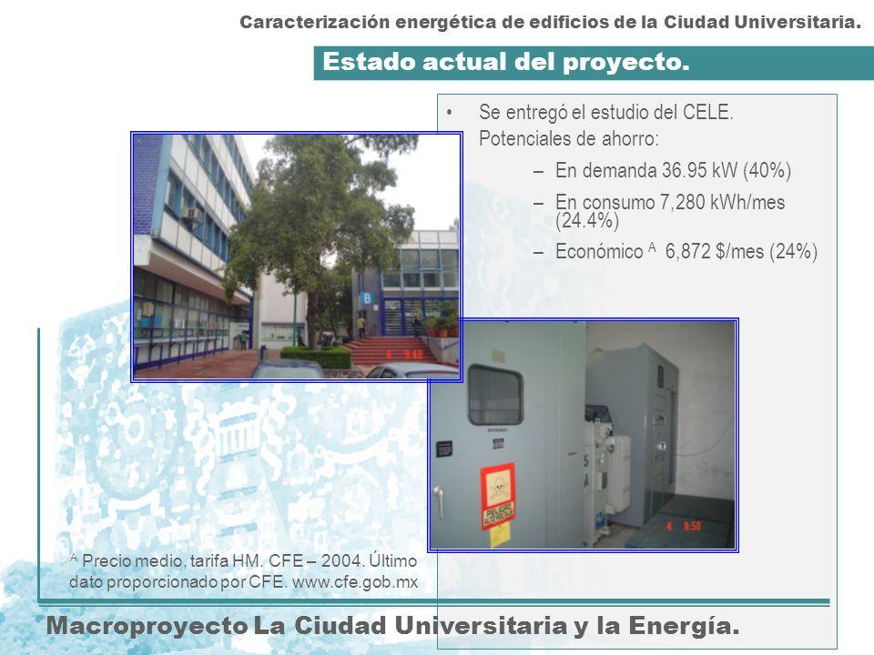 Estado actual del proyecto. Se entregó el estudio del CELE. Potenciales de ahorro: –En demanda 36.95 kW (40%) –En consumo 7,280 kWh/mes (24.4%) –Econó