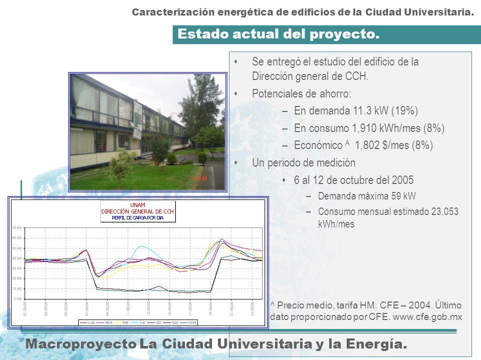 Estado actual del proyecto. Macroproyecto La Ciudad Universitaria y la Energía. Se entregó el estudio del edificio de la Dirección general de CCH. Pot