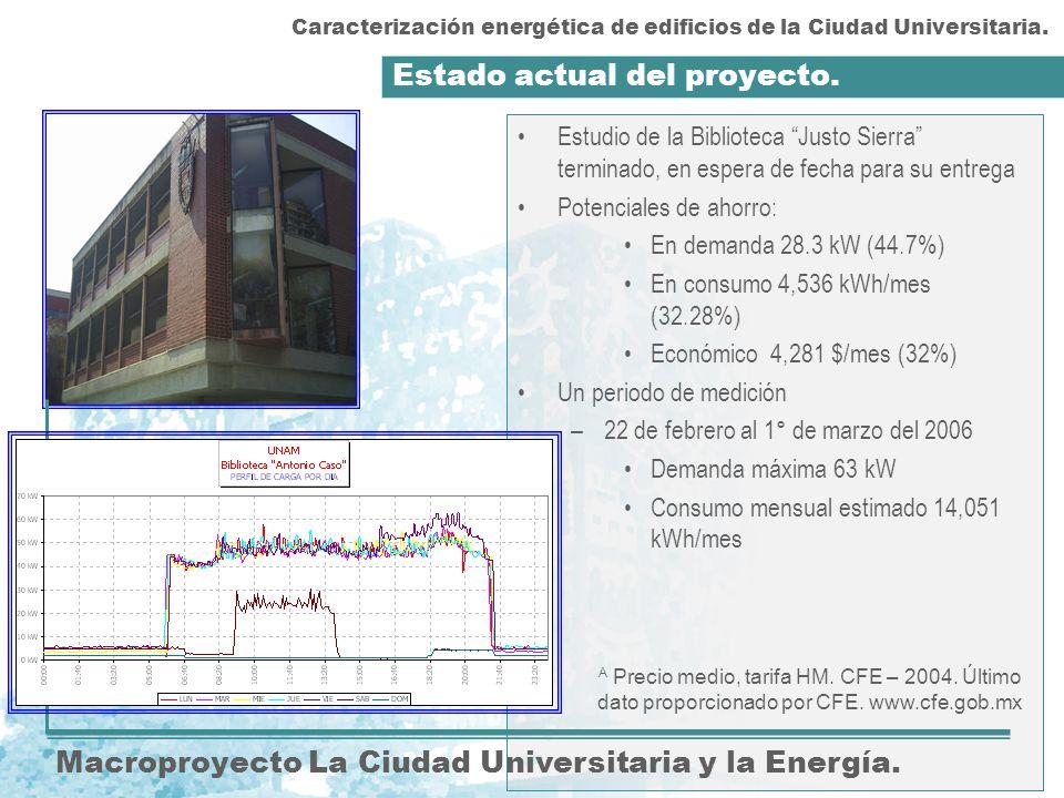 Estado actual del proyecto. Macroproyecto La Ciudad Universitaria y la Energía. Estudio de la Biblioteca Justo Sierra terminado, en espera de fecha pa