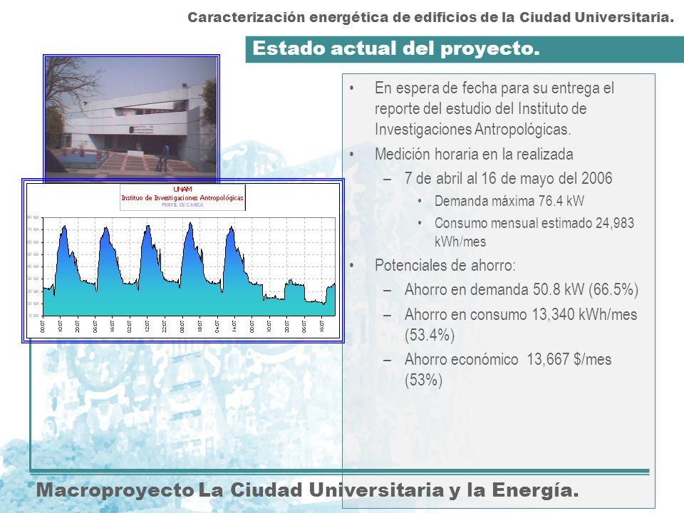 Estado actual del proyecto. Macroproyecto La Ciudad Universitaria y la Energía. En espera de fecha para su entrega el reporte del estudio del Institut