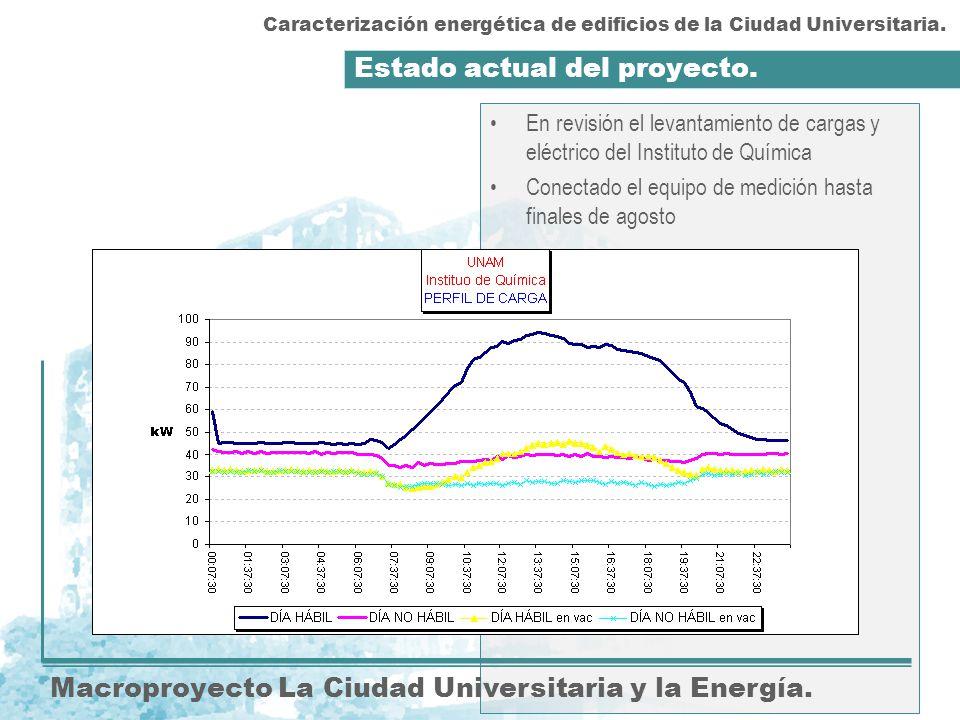 Estado actual del proyecto. Macroproyecto La Ciudad Universitaria y la Energía. En revisión el levantamiento de cargas y eléctrico del Instituto de Qu