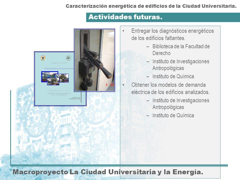 Actividades futuras. Macroproyecto La Ciudad Universitaria y la Energía. Entregar los diagnósticos energéticos de los edificios faltantes. –Biblioteca