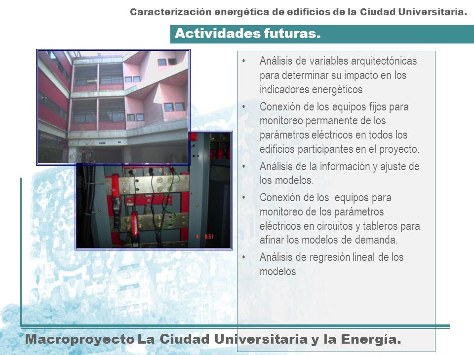 Actividades futuras. Macroproyecto La Ciudad Universitaria y la Energía. Análisis de variables arquitectónicas para determinar su impacto en los indic